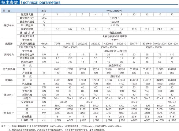 低氮锅炉技术参数
