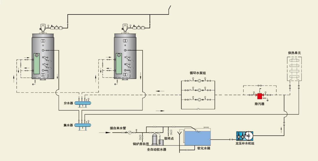 低氮承压热水锅炉热力系统图