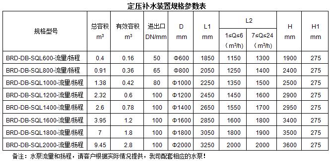 定压补水装置规格参数