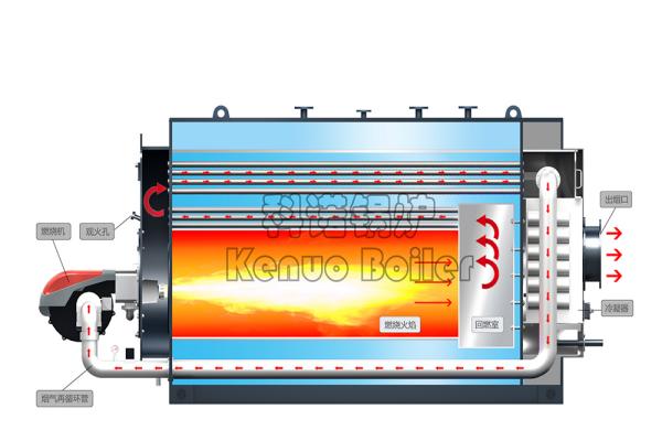 冷凝常压热水锅炉低氮