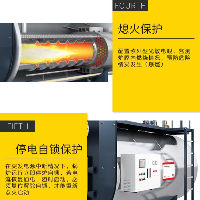 蒸汽锅炉优势特点