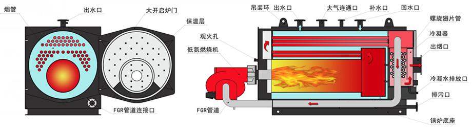 常压热水锅炉结构.png